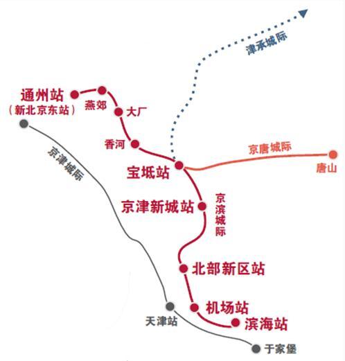 香河高铁规划图