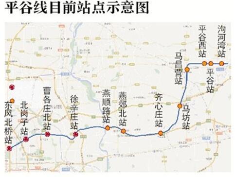 平谷线目前站点示意图