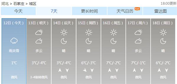 阵风8级+最大降温10℃!河北这些地方要下雪啦